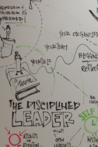 Graphic Facilitation by Mike Fleisch at our first Focused Leader Academy session
